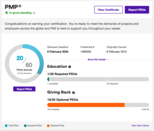 Dashboard descriptivo del estado de la certificación PMP de cara a la próxima renovación