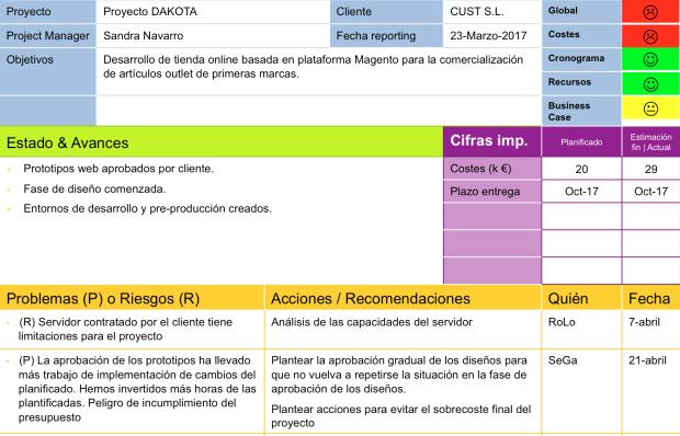 Captura de un informe de seguimiento de proyecto